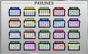 Paylines for Fruit Machines